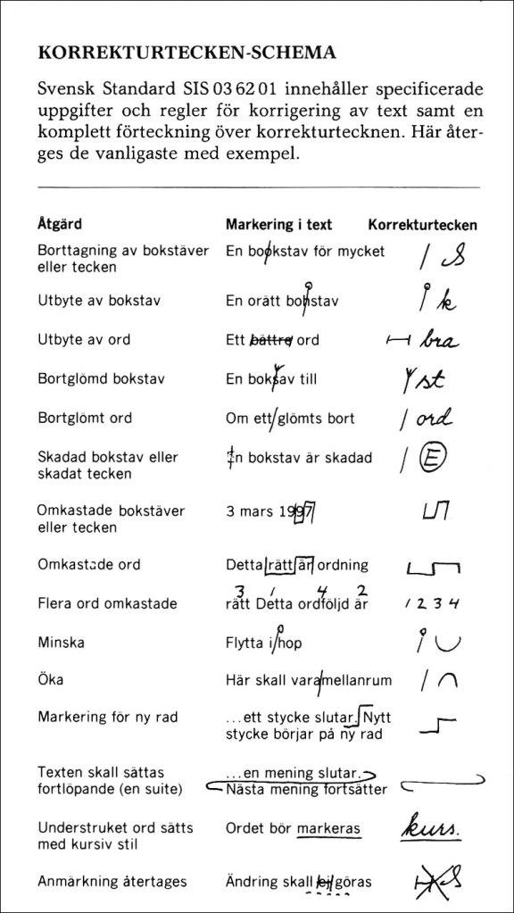 korrtecken-735033