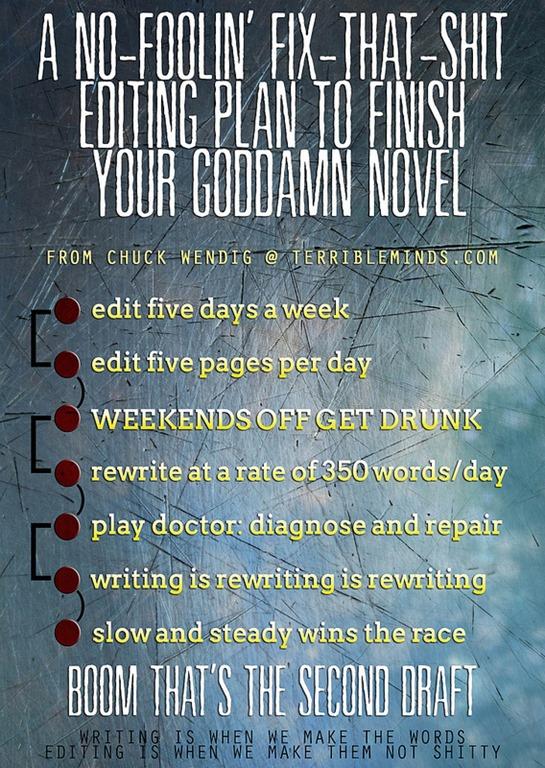 Editing plan